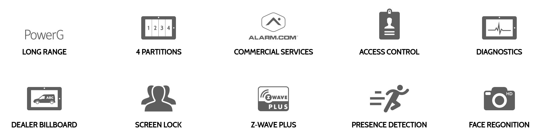 Commercial Security System Options from Granite Peak Alarm